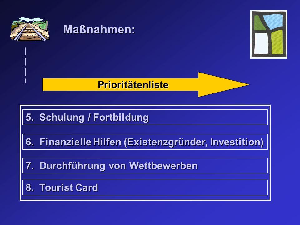 Prioritätenliste Maßnahmen: 8. Tourist Card 5. Schulung / Fortbildung 7.