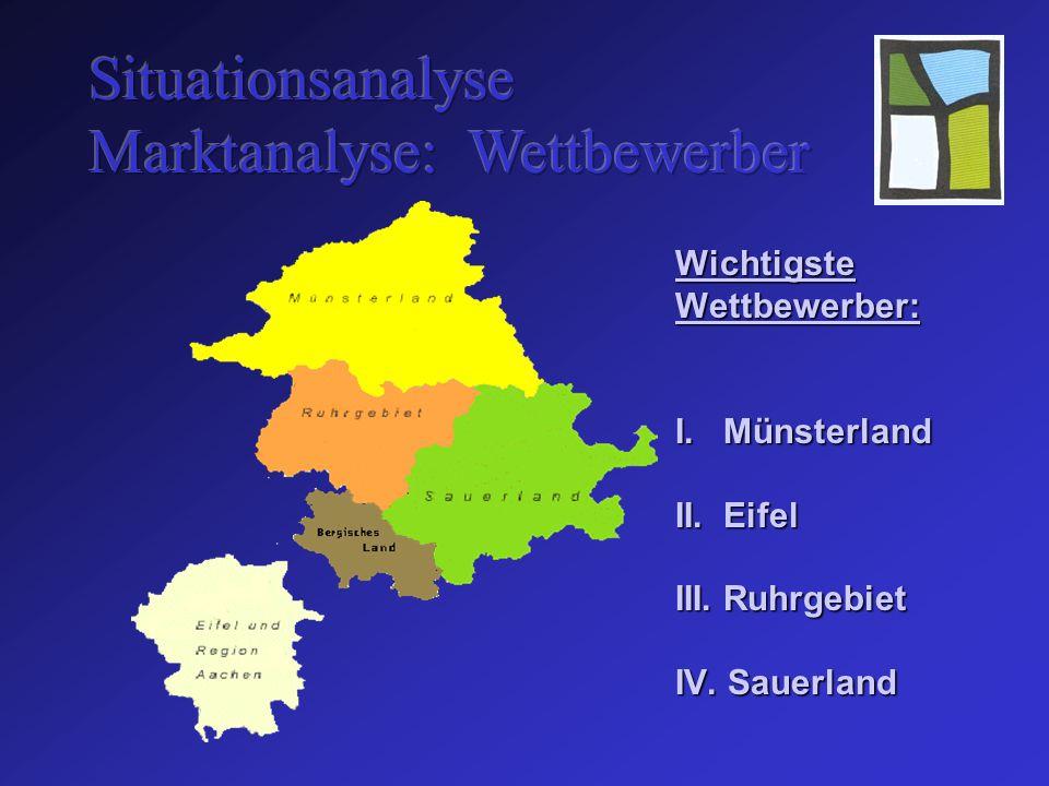 Wichtigste Wettbewerber: I. Münsterland II. Eifel III. Ruhrgebiet IV. Sauerland