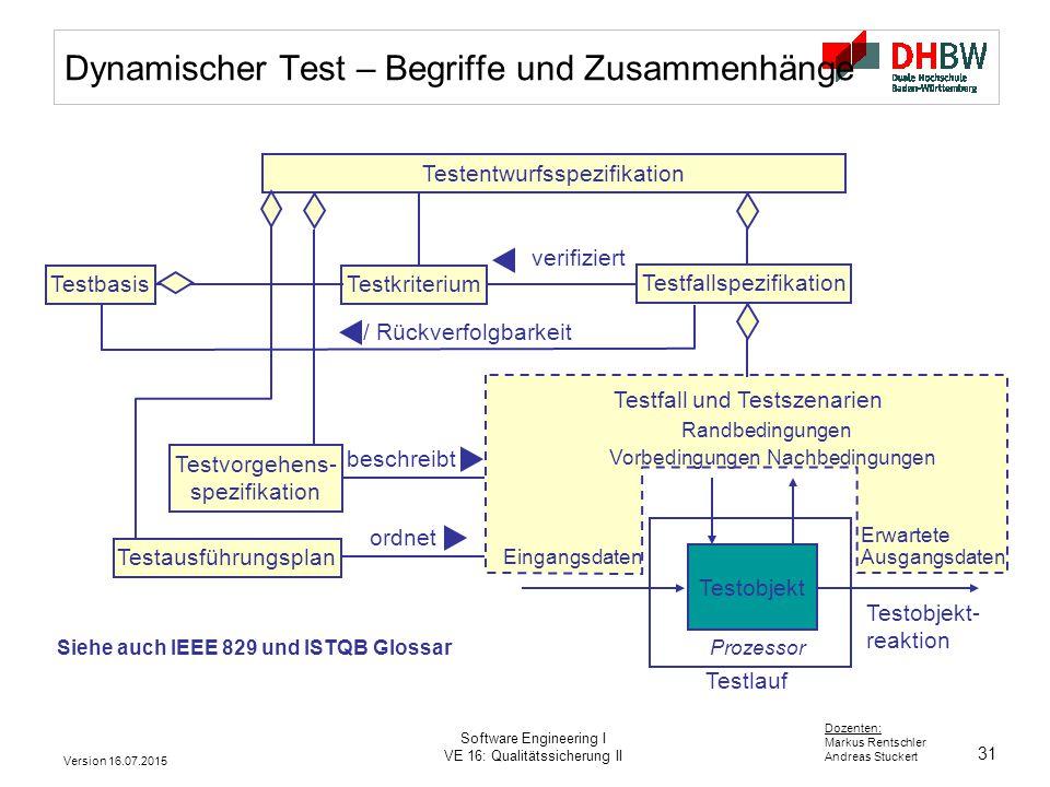31 Dozenten: Markus Rentschler Andreas Stuckert Version 16.07.2015 Software Engineering I VE 16: Qualitätssicherung II Dynamischer Test – Begriffe und
