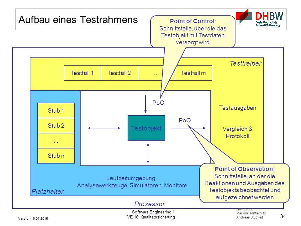 34 Dozenten: Markus Rentschler Andreas Stuckert Version 16.07.2015 Software Engineering I VE 16: Qualitätssicherung II Testtreiber Aufbau eines Testra
