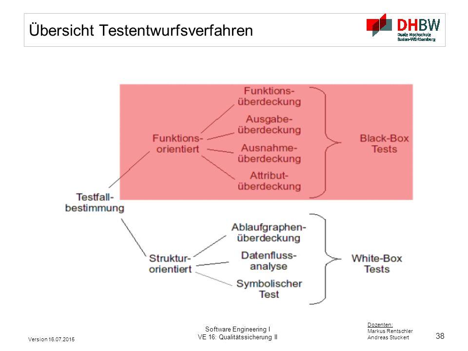38 Dozenten: Markus Rentschler Andreas Stuckert Version 16.07.2015 Software Engineering I VE 16: Qualitätssicherung II Übersicht Testentwurfsverfahren
