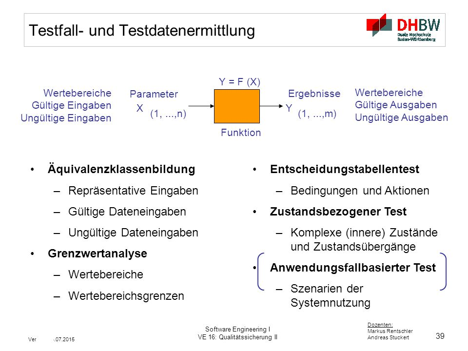 39 Dozenten: Markus Rentschler Andreas Stuckert Version 16.07.2015 Software Engineering I VE 16: Qualitätssicherung II Testfall- und Testdatenermittlu