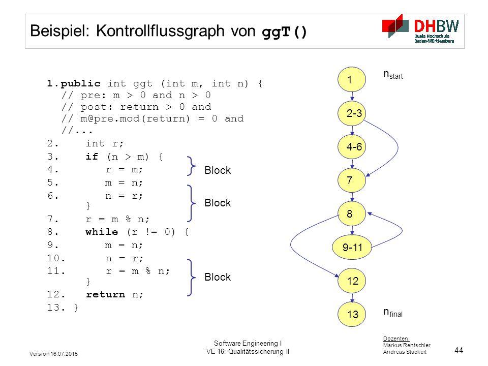 44 Dozenten: Markus Rentschler Andreas Stuckert Beispiel: Kontrollflussgraph von ggT() 1.public int ggt (int m, int n) { // pre: m > 0 and n > 0 // po