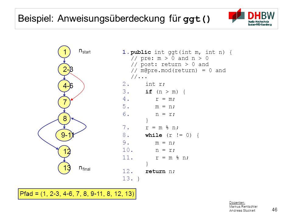 46 Dozenten: Markus Rentschler Andreas Stuckert Beispiel: Anweisungsüberdeckung für ggt() 1 2-3 4-6 7 9-11 12 13 8 n start n final 1. public int ggt(i