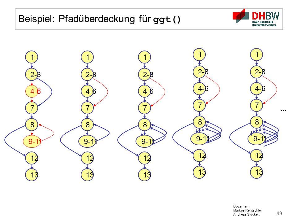48 Dozenten: Markus Rentschler Andreas Stuckert Beispiel: Pfadüberdeckung für ggt() 1 2-3 4-6 7 9-11 12 13 8 1 2-3 4-6 7 9-11 12 13 8 1 2-3 4-6 7 9-11