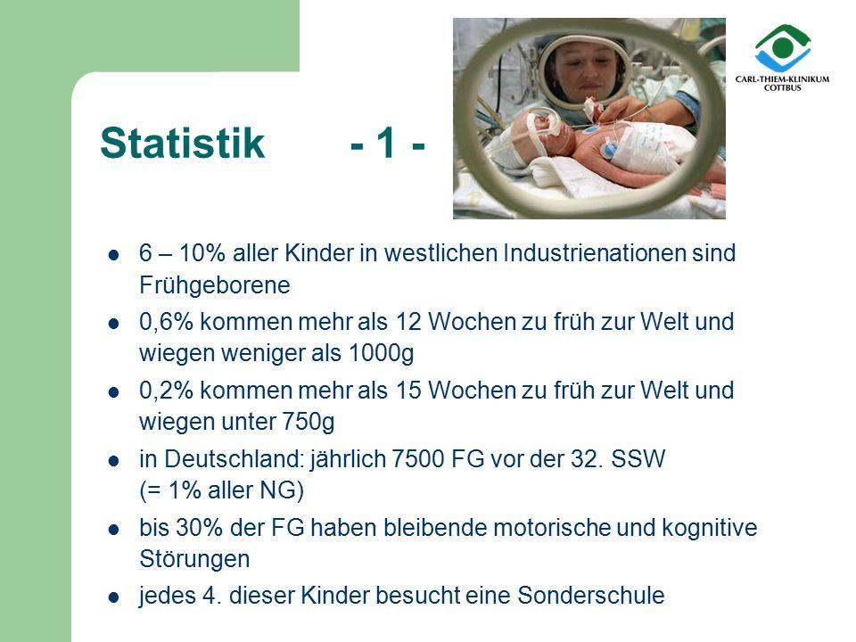 Statistik - 1 - 6 – 10% aller Kinder in westlichen Industrienationen sind Frühgeborene 0,6% kommen mehr als 12 Wochen zu früh zur Welt und wiegen weni