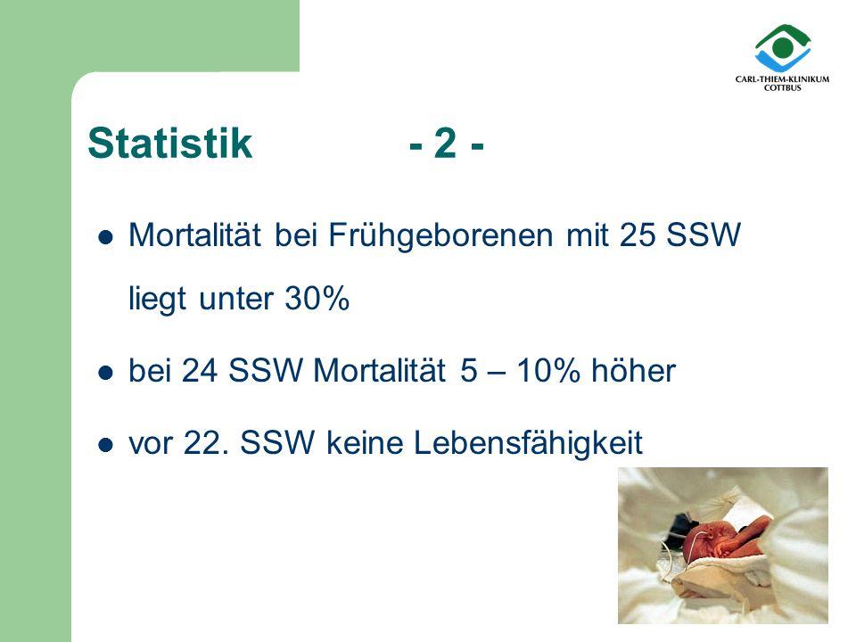 Mortalität bei Frühgeborenen mit 25 SSW liegt unter 30% bei 24 SSW Mortalität 5 – 10% höher vor 22. SSW keine Lebensfähigkeit Statistik - 2 -
