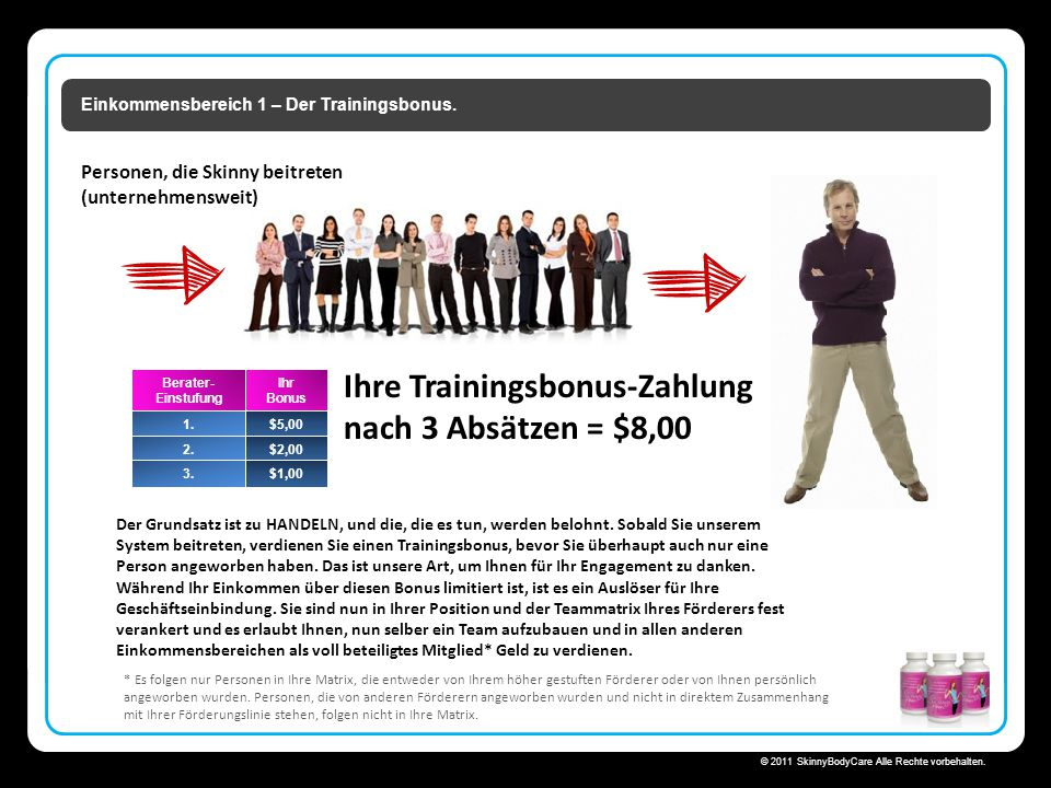 Skinny Body Care  © 2011 SkinnyBodyCare Alle Rechte vorbehalten. Einkommensbereich 1 – Der Trainingsbonus. Personen, die Skinny beitreten (unternehme