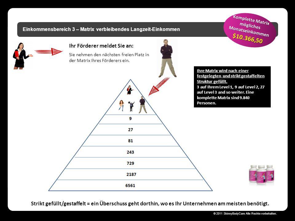 Skinny Body Care  © 2011 SkinnyBodyCare Alle Rechte vorbehalten. Einkommensbereich 3 – Matrix verbleibendes Langzeit-Einkommen Sie nehmen den nächste