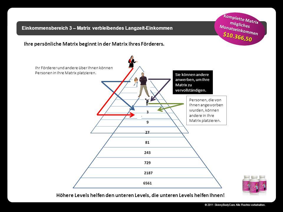 Skinny Body Care  © 2011 SkinnyBodyCare Alle Rechte vorbehalten. Einkommensbereich 3 – Matrix verbleibendes Langzeit-Einkommen Ihr Förderer und ander