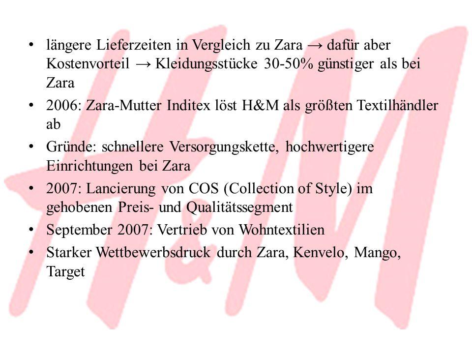 längere Lieferzeiten in Vergleich zu Zara → dafür aber Kostenvorteil → Kleidungsstücke 30-50% günstiger als bei Zara 2006: Zara-Mutter Inditex löst H&