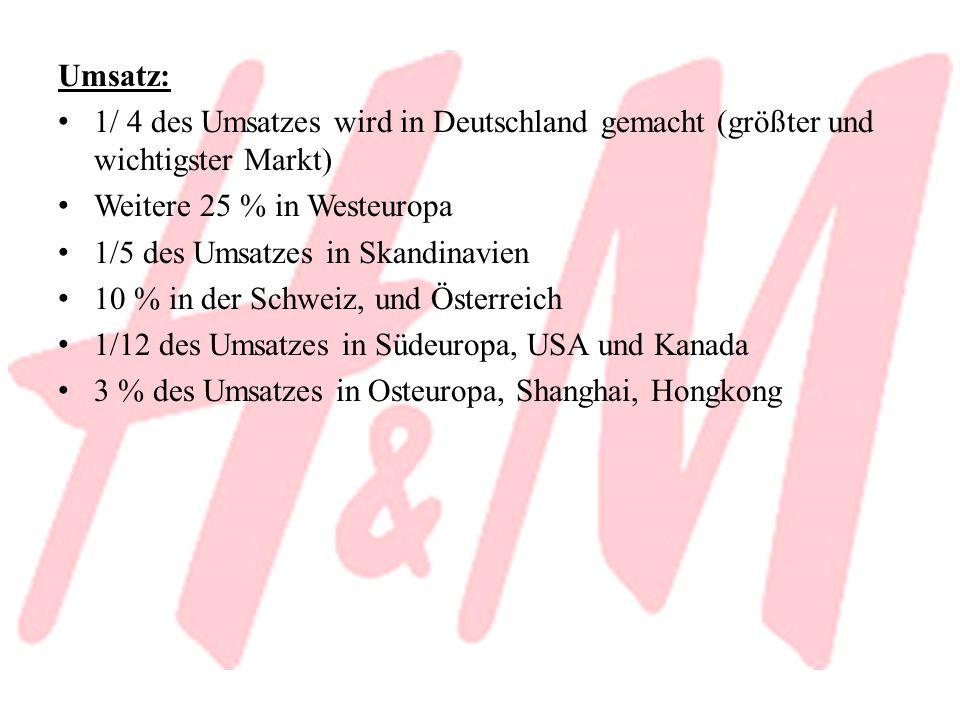 Umsatz: 1/ 4 des Umsatzes wird in Deutschland gemacht (größter und wichtigster Markt) Weitere 25 % in Westeuropa 1/5 des Umsatzes in Skandinavien 10 %