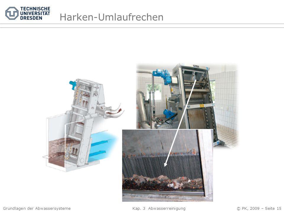 Grundlagen der Abwassersysteme Kap. 3 Abwasserreinigung © PK, 2009 – Seite 15 Harken-Umlaufrechen