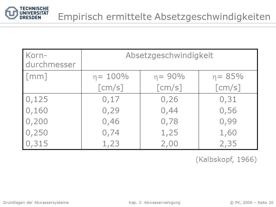 Grundlagen der Abwassersysteme Kap. 3 Abwasserreinigung © PK, 2009 – Seite 20 Korn- durchmesser Absetzgeschwindigkeit [mm] = 100% [cm/s] = 90% [cm/s