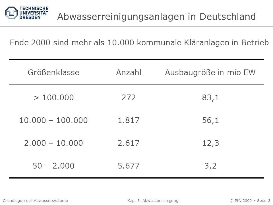 Grundlagen der Abwassersysteme Kap. 3 Abwasserreinigung © PK, 2009 – Seite 3 Ende 2000 sind mehr als 10.000 kommunale Kläranlagen in Betrieb Größenkla
