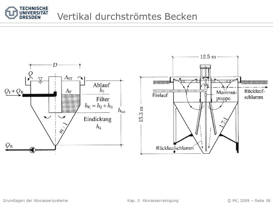 Grundlagen der Abwassersysteme Kap. 3 Abwasserreinigung © PK, 2009 – Seite 58 Vertikal durchströmtes Becken