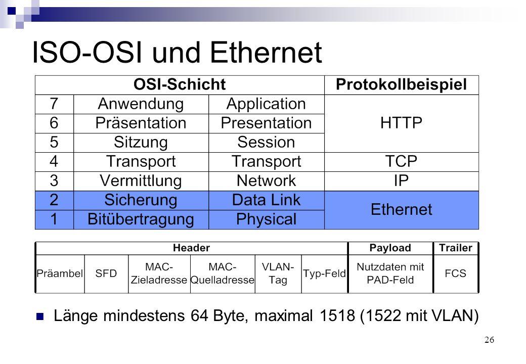 26 ISO-OSI und Ethernet Länge mindestens 64 Byte, maximal 1518 (1522 mit VLAN)