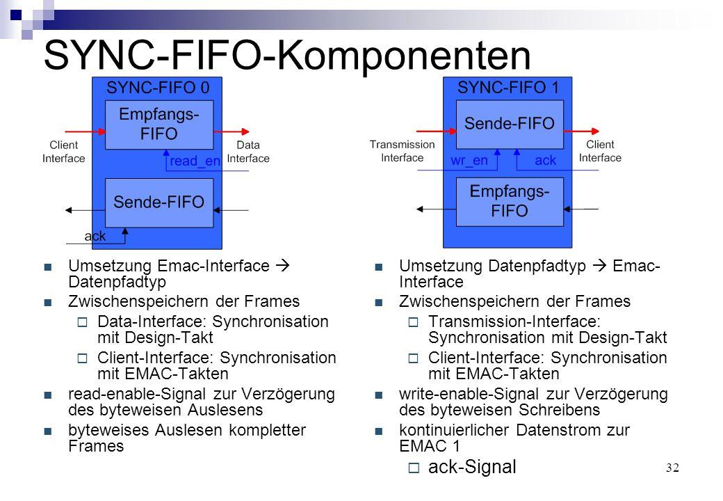 32 SYNC-FIFO-Komponenten Umsetzung Emac-Interface  Datenpfadtyp Zwischenspeichern der Frames  Data-Interface: Synchronisation mit Design-Takt  Client-Interface: Synchronisation mit EMAC-Takten read-enable-Signal zur Verzögerung des byteweisen Auslesens byteweises Auslesen kompletter Frames Umsetzung Datenpfadtyp  Emac- Interface Zwischenspeichern der Frames  Transmission-Interface: Synchronisation mit Design-Takt  Client-Interface: Synchronisation mit EMAC-Takten write-enable-Signal zur Verzögerung des byteweisen Schreibens kontinuierlicher Datenstrom zur EMAC 1  ack-Signal