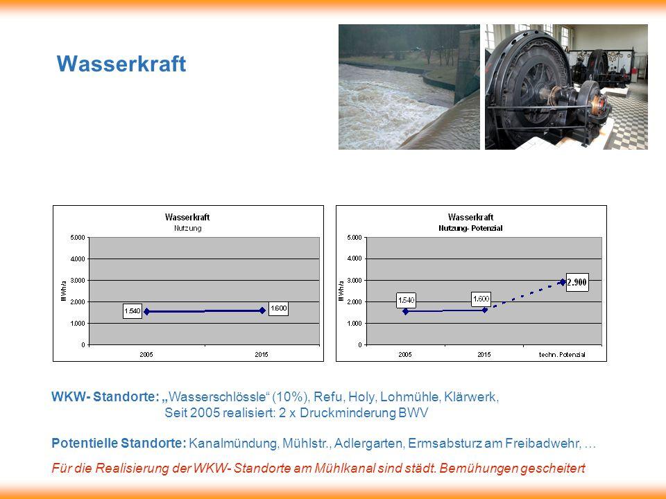 """Windkraft PEE- Standortvorschläge: 2 x """"Äußerer Wald 1 x """"Eichberg (weitere Idee: """"Wippberg ) Realisierung ?."""