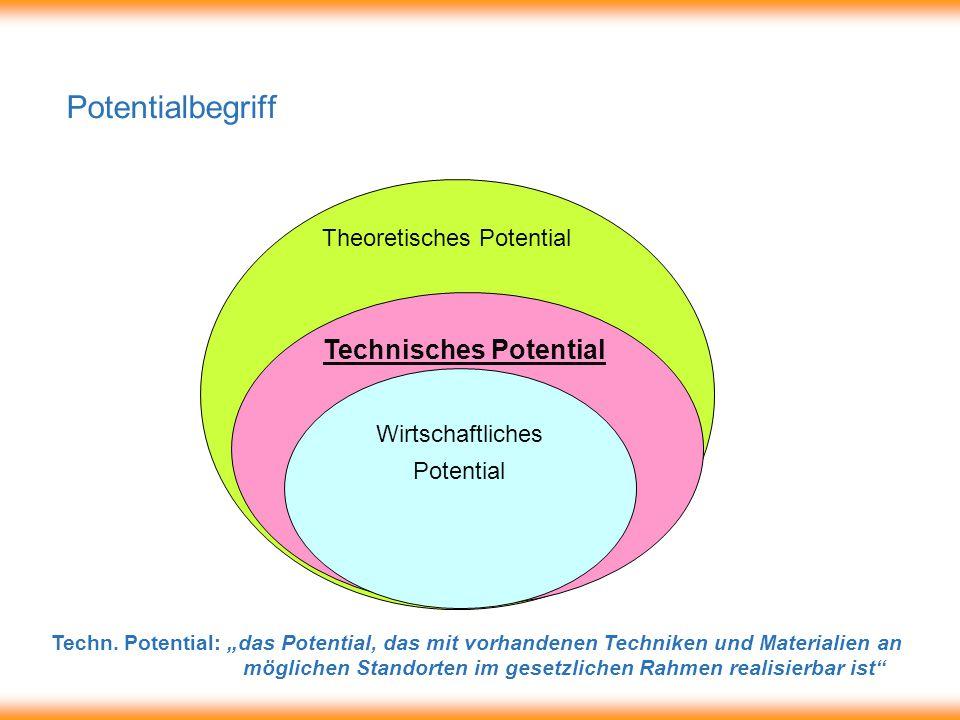 Potentialbegriff Theoretisches Potential Technisches Potential Wirtschaftliches Potential Techn.