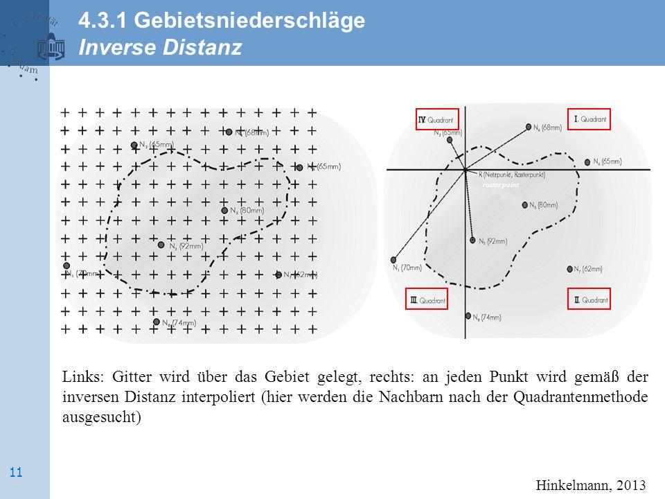 raster point Links: Gitter wird über das Gebiet gelegt, rechts: an jeden Punkt wird gemäß der inversen Distanz interpoliert (hier werden die Nachbarn