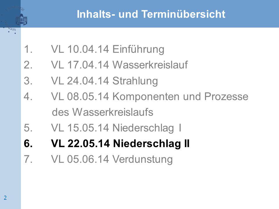 8.VL 12.06.14 Versickerung 9. VL 19.06.14 Infiltration 10.
