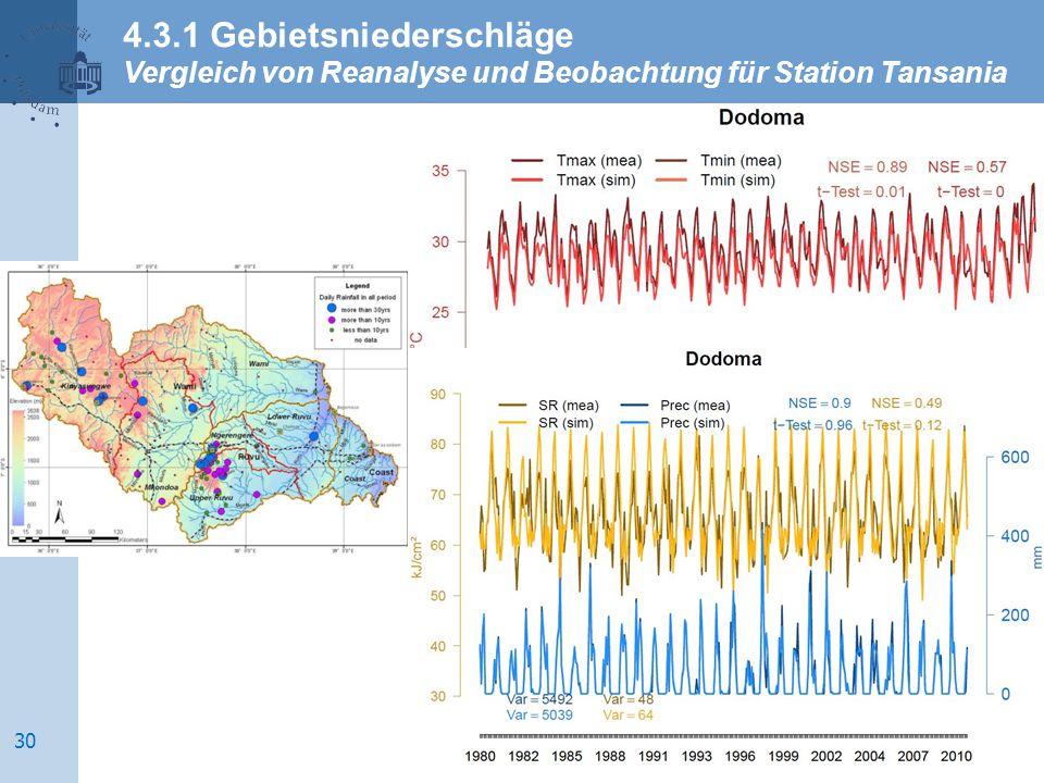 4.3.1 Gebietsniederschläge Vergleich von Reanalyse und Beobachtung für Station Tansania 30