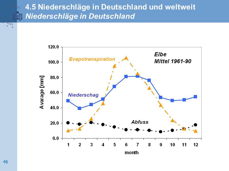 Evapotranspiration Niederschag Abfuss Elbe Mittel 1961-90 4.5 Niederschläge in Deutschland und weltweit Niederschläge in Deutschland 46