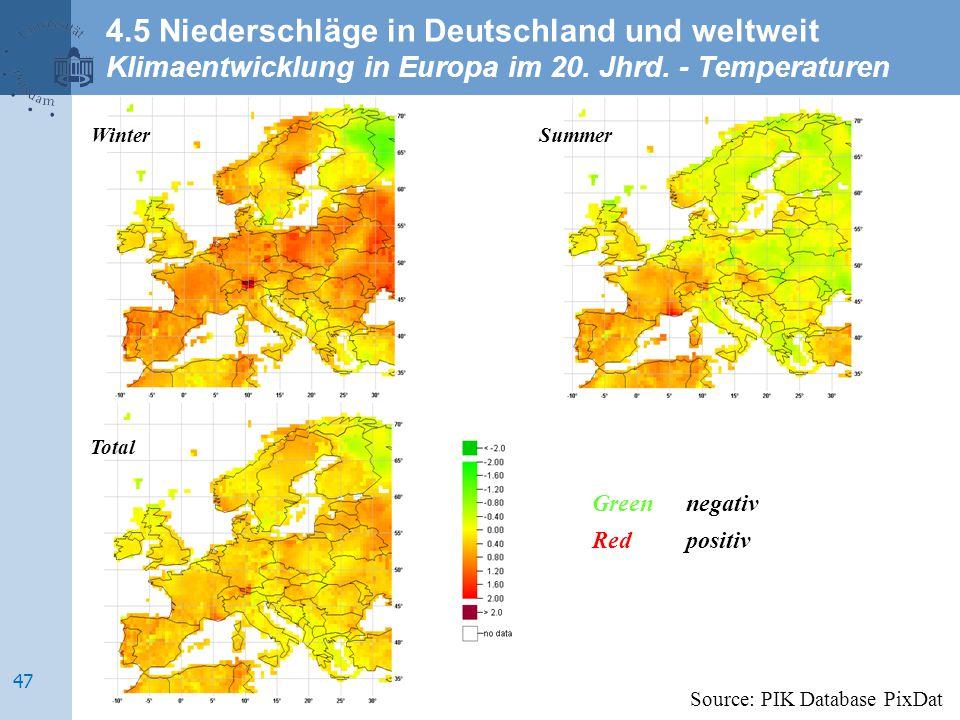SummerWinter Total Greennegativ Redpositiv Source: PIK Database PixDat 4.5 Niederschläge in Deutschland und weltweit Klimaentwicklung in Europa im 20.