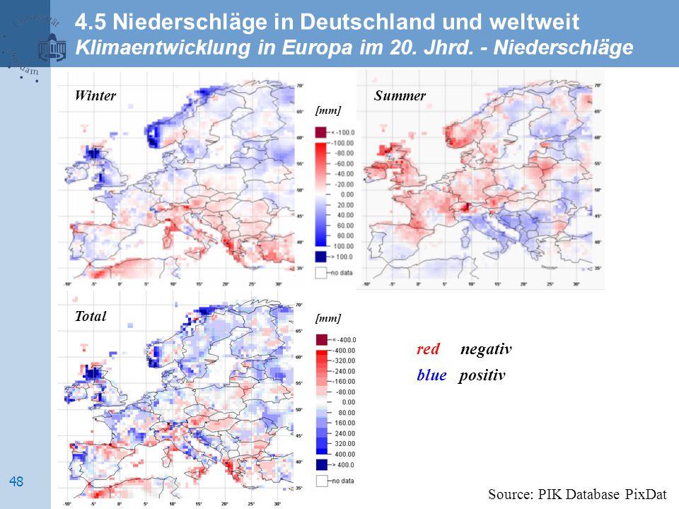 [mm] SummerWinter Total red negativ blue positiv 4.5 Niederschläge in Deutschland und weltweit Klimaentwicklung in Europa im 20. Jhrd. - Niederschläge