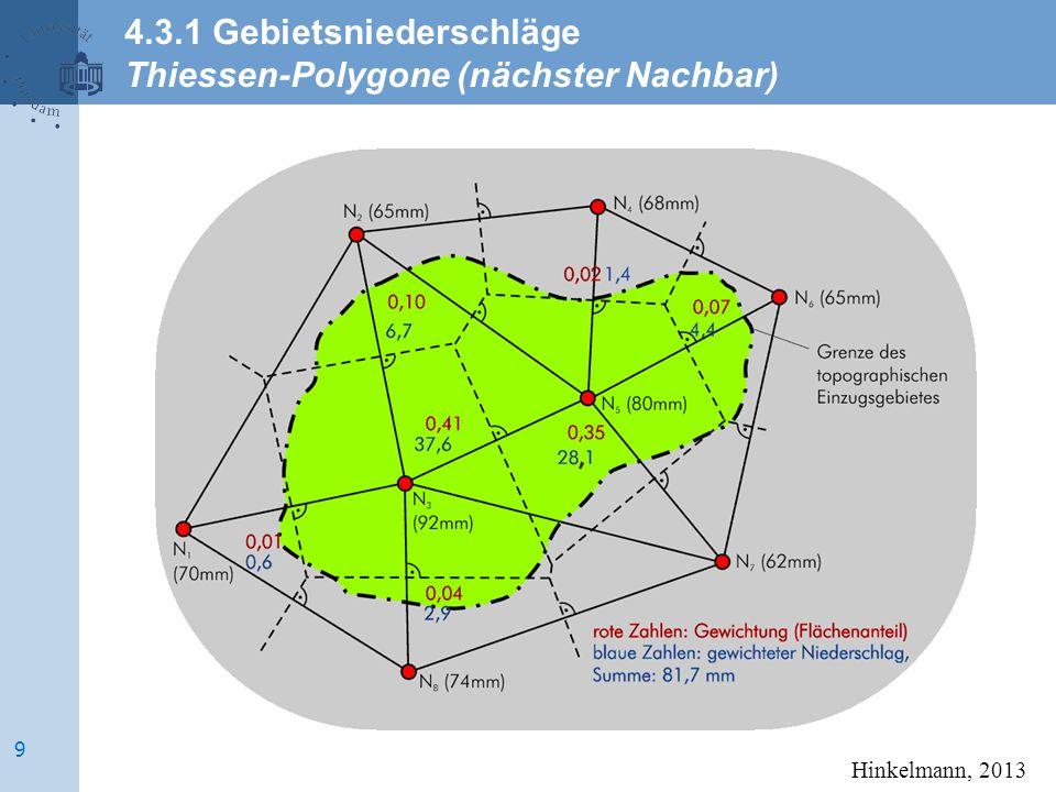 4.3.1 Gebietsniederschläge Thiessen-Polygone (nächster Nachbar) Hinkelmann, 2013 9