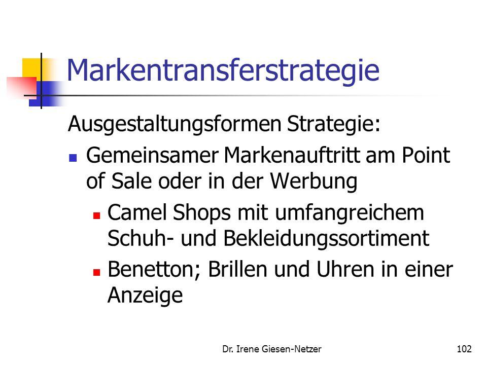 Dr. Irene Giesen-Netzer102 Markentransferstrategie Ausgestaltungsformen Strategie: Gemeinsamer Markenauftritt am Point of Sale oder in der Werbung Cam