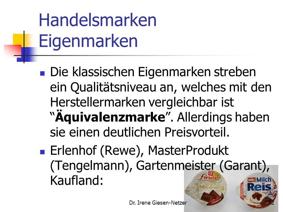 Dr. Irene Giesen-Netzer132 Handelsmarken Eigenmarken Die klassischen Eigenmarken streben ein Qualitätsniveau an, welches mit den Herstellermarken verg