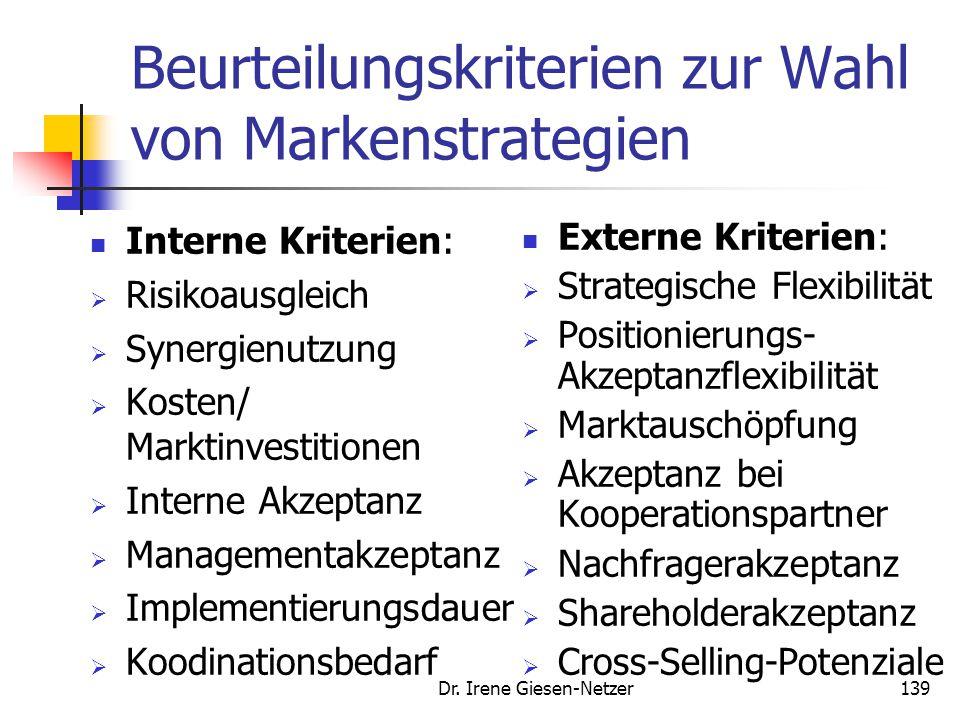 Dr. Irene Giesen-Netzer139 Beurteilungskriterien zur Wahl von Markenstrategien Interne Kriterien:  Risikoausgleich  Synergienutzung  Kosten/ Markti
