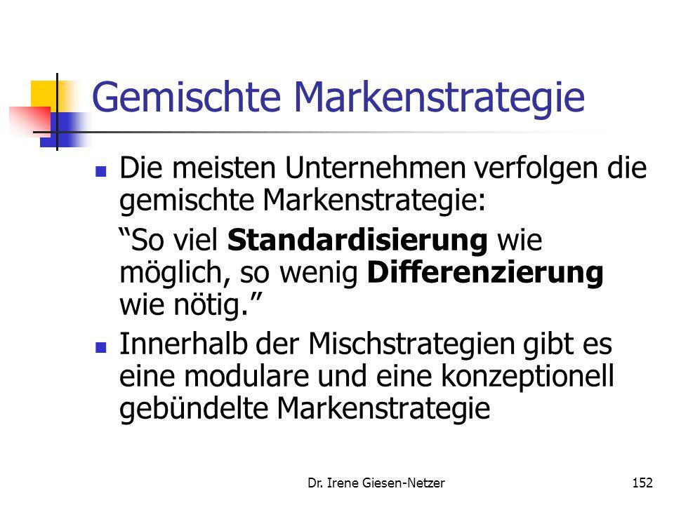 """Dr. Irene Giesen-Netzer152 Gemischte Markenstrategie Die meisten Unternehmen verfolgen die gemischte Markenstrategie: """"So viel Standardisierung wie mö"""