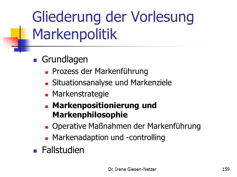 Dr. Irene Giesen-Netzer159 Gliederung der Vorlesung Markenpolitik Grundlagen Prozess der Markenführung Situationsanalyse und Markenziele Markenstrateg