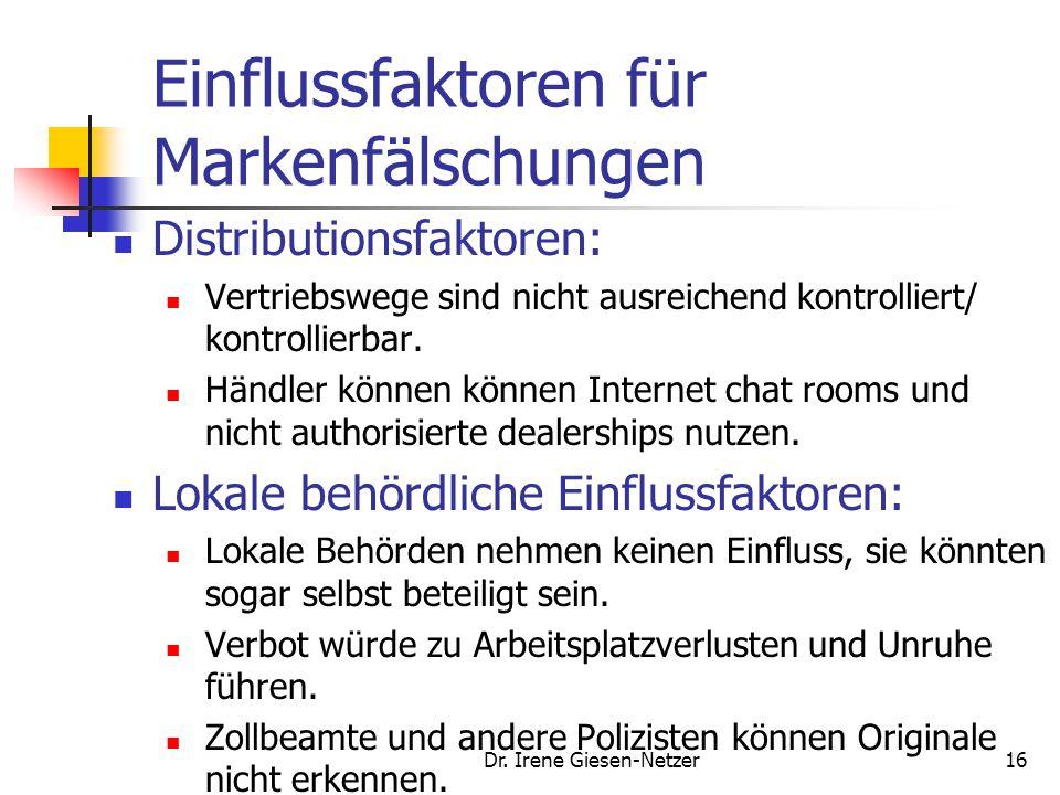 Dr. Irene Giesen-Netzer16 Einflussfaktoren für Markenfälschungen Distributionsfaktoren: Vertriebswege sind nicht ausreichend kontrolliert/ kontrollier