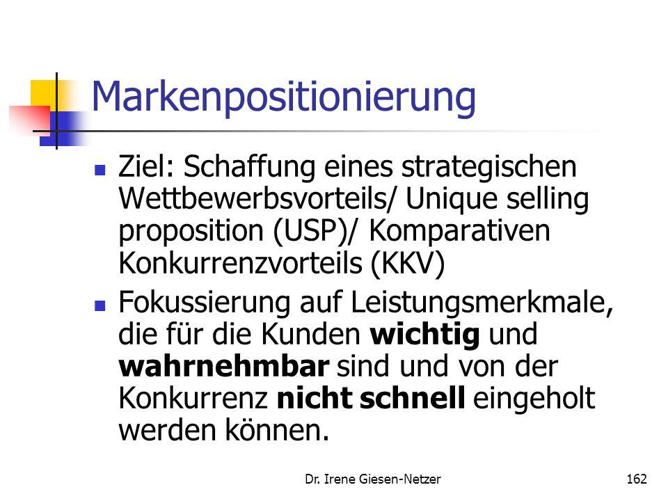 Dr. Irene Giesen-Netzer162 Markenpositionierung Ziel: Schaffung eines strategischen Wettbewerbsvorteils/ Unique selling proposition (USP)/ Komparative