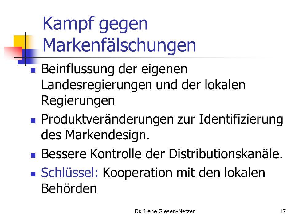 Dr. Irene Giesen-Netzer17 Kampf gegen Markenfälschungen Beinflussung der eigenen Landesregierungen und der lokalen Regierungen Produktveränderungen zu