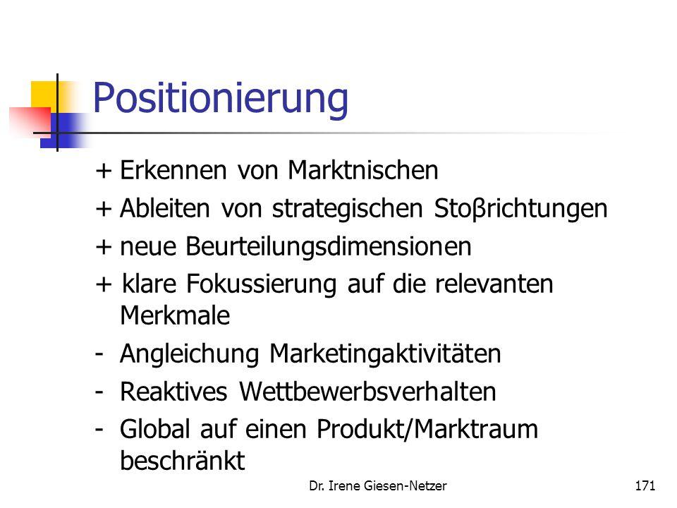 Dr. Irene Giesen-Netzer171 Positionierung +Erkennen von Marktnischen +Ableiten von strategischen Stoβrichtungen +neue Beurteilungsdimensionen + klare