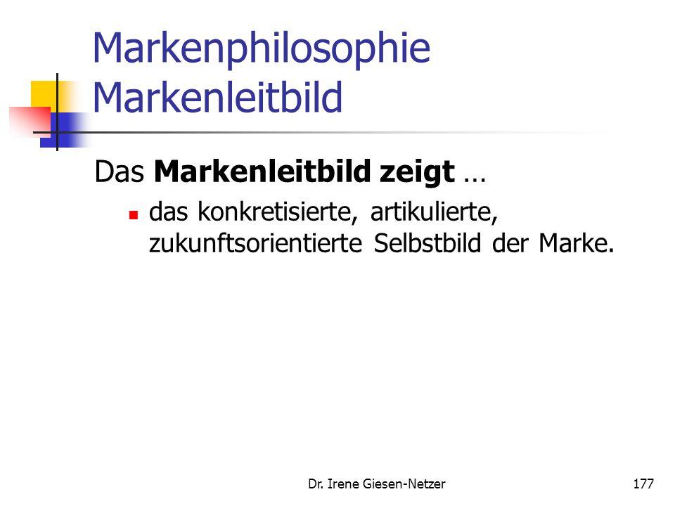Dr. Irene Giesen-Netzer177 Markenphilosophie Markenleitbild Das Markenleitbild zeigt … das konkretisierte, artikulierte, zukunftsorientierte Selbstbil