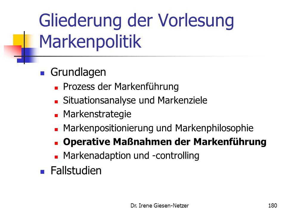 Dr. Irene Giesen-Netzer180 Gliederung der Vorlesung Markenpolitik Grundlagen Prozess der Markenführung Situationsanalyse und Markenziele Markenstrateg