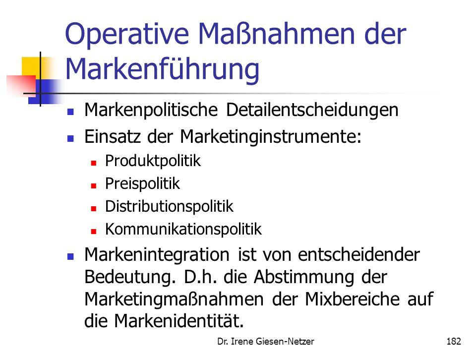 Dr. Irene Giesen-Netzer182 Operative Maßnahmen der Markenführung Markenpolitische Detailentscheidungen Einsatz der Marketinginstrumente: Produktpoliti