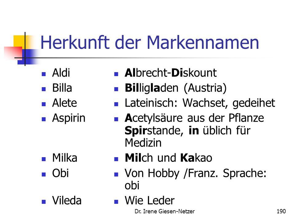 Dr. Irene Giesen-Netzer190 Herkunft der Markennamen Aldi Billa Alete Aspirin Milka Obi Vileda Albrecht-Diskount Billigladen (Austria) Lateinisch: Wach