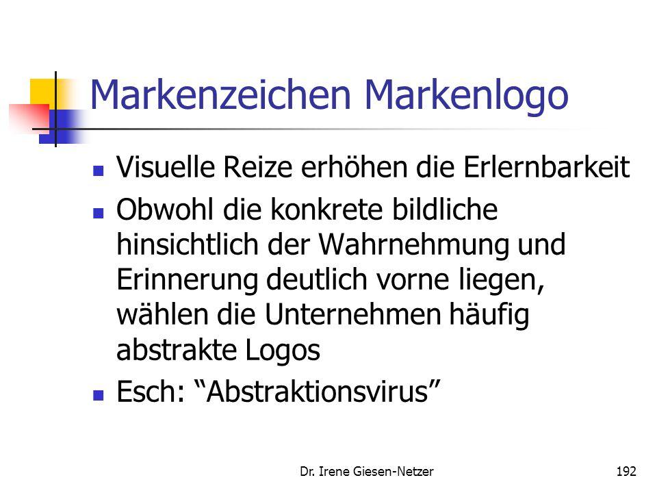 Dr. Irene Giesen-Netzer192 Markenzeichen Markenlogo Visuelle Reize erhöhen die Erlernbarkeit Obwohl die konkrete bildliche hinsichtlich der Wahrnehmun