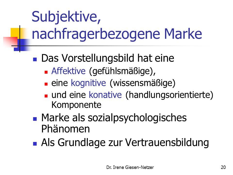 Dr. Irene Giesen-Netzer20 Subjektive, nachfragerbezogene Marke Das Vorstellungsbild hat eine Affektive (gefühlsmäßige), eine kognitive (wissensmäßige)