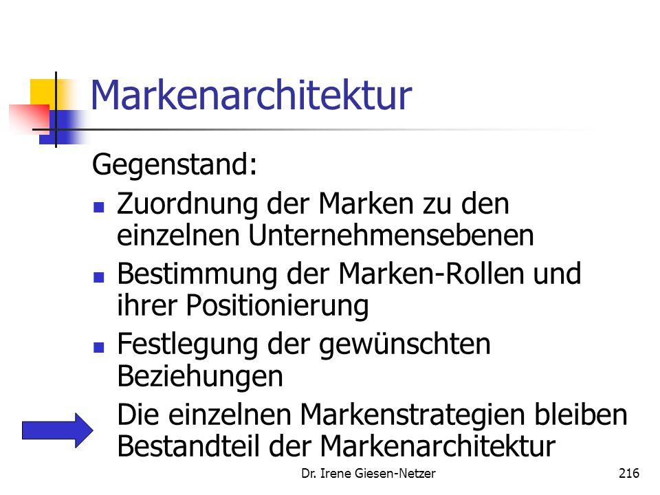 Dr. Irene Giesen-Netzer216 Markenarchitektur Gegenstand: Zuordnung der Marken zu den einzelnen Unternehmensebenen Bestimmung der Marken-Rollen und ihr