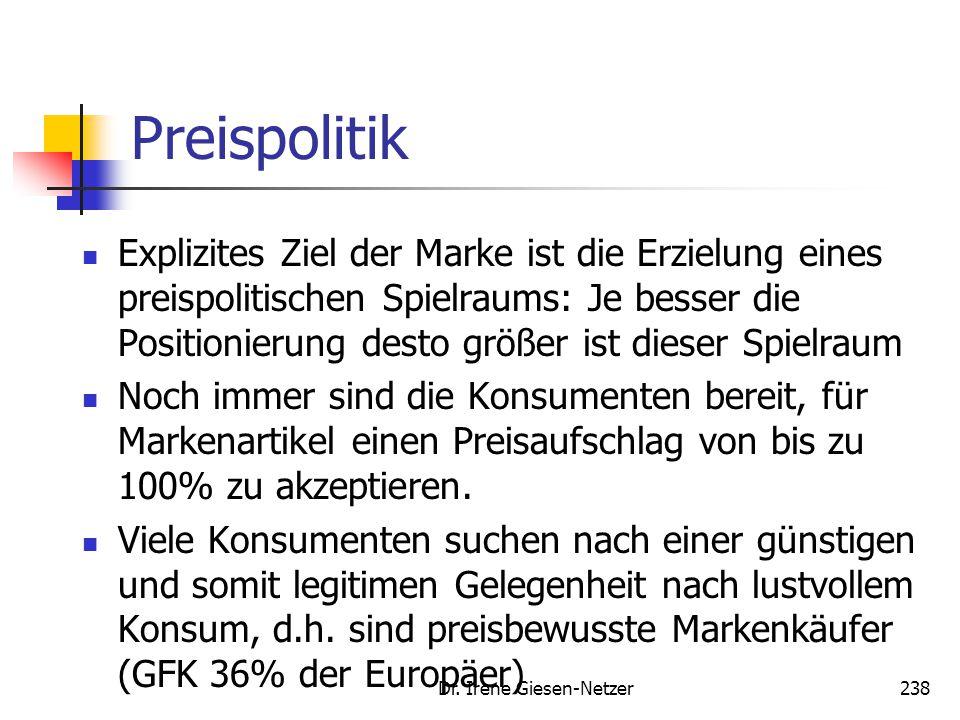 Dr. Irene Giesen-Netzer238 Preispolitik Explizites Ziel der Marke ist die Erzielung eines preispolitischen Spielraums: Je besser die Positionierung de
