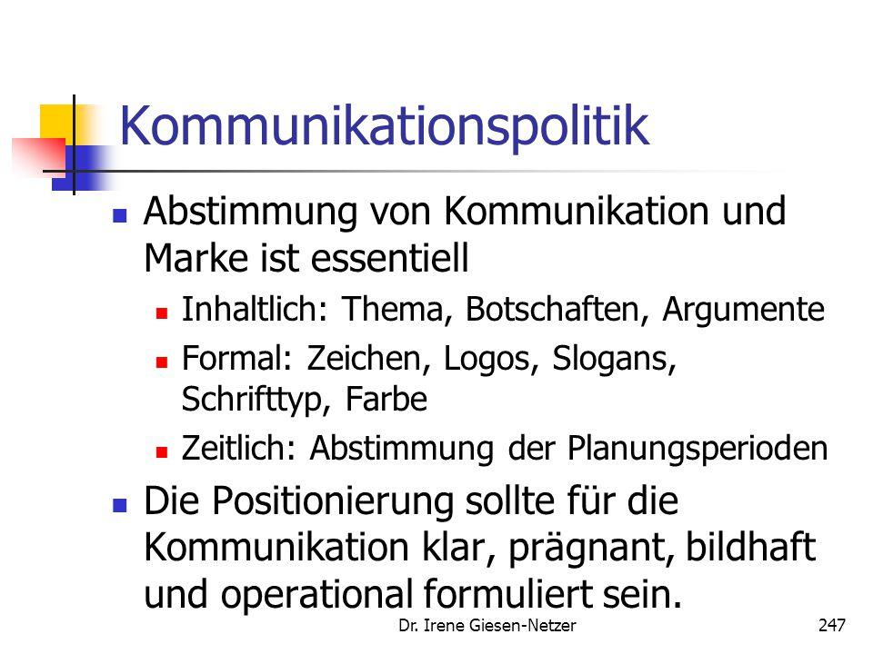 Dr. Irene Giesen-Netzer247 Kommunikationspolitik Abstimmung von Kommunikation und Marke ist essentiell Inhaltlich: Thema, Botschaften, Argumente Forma