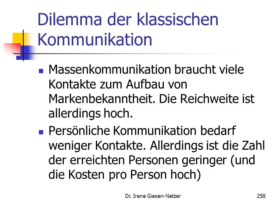 Dr. Irene Giesen-Netzer258 Dilemma der klassischen Kommunikation Massenkommunikation braucht viele Kontakte zum Aufbau von Markenbekanntheit. Die Reic